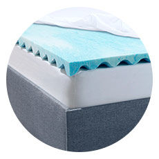 Sale on mattress toppers and pads