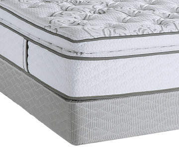 How Big Is A Full Size Mattress - Full Size Dimensions.