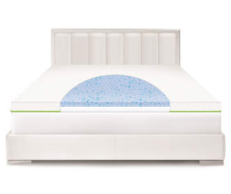 Sertarest 4 Quot Gel Memory Foam Mattress Toppers Big Lots