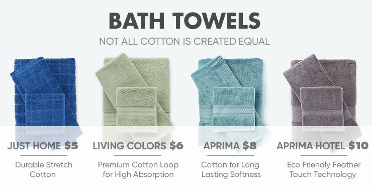 Not all cotton is created equal! Shop Just Home towels with durable stretch cotton for five dollars, Living Colors premium cotton loop for high absorption at six dollars, Aprima cotton for long lasting softness at eight dollars and aprima hotel towels with eco friendly feather touch technology for only ten dollars.