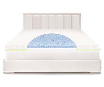 Zeopedic Classic 2 Queen Gel Memory Foam Mattress Topper Big Lots